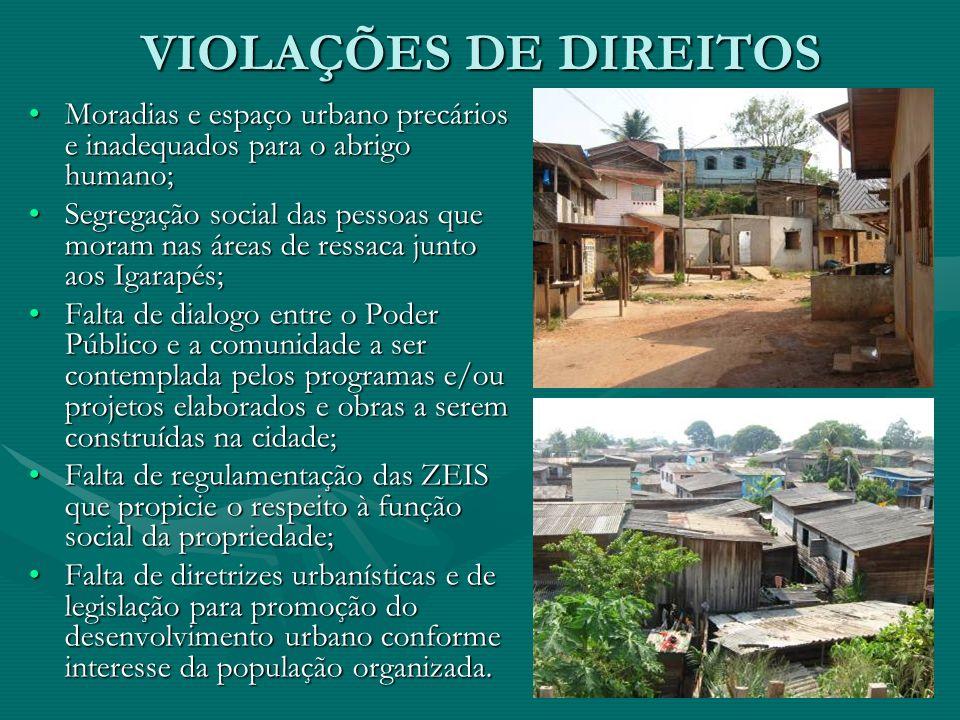 VIOLAÇÕES DE DIREITOS Moradias e espaço urbano precários e inadequados para o abrigo humano;Moradias e espaço urbano precários e inadequados para o ab