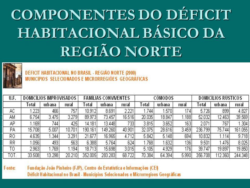 COMPONENTES DO DÉFICIT HABITACIONAL BÁSICO DA REGIÃO NORTE