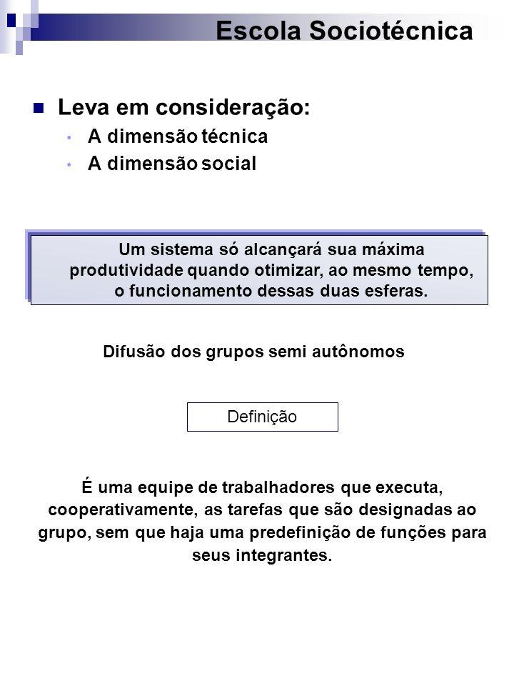 Escola Sociotécnica Leva em consideração: A dimensão técnica A dimensão social Um sistema só alcançará sua máxima produtividade quando otimizar, ao me