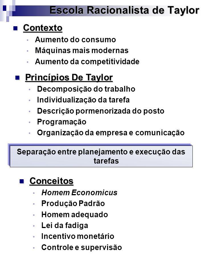 Escola Racionalista de Taylor Estudo de Tempos e movimentos Determinação de uma única maneira certa de fazer Seleção do homem adequado Lei da Fadiga Incentivo Monetário Padrão de produção Supervisão Aumento da Produtividade Maiores salários e maior produtividade