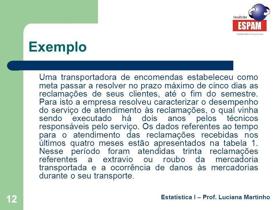 Estatística I – Prof. Luciana Martinho 12 Exemplo Uma transportadora de encomendas estabeleceu como meta passar a resolver no prazo máximo de cinco di
