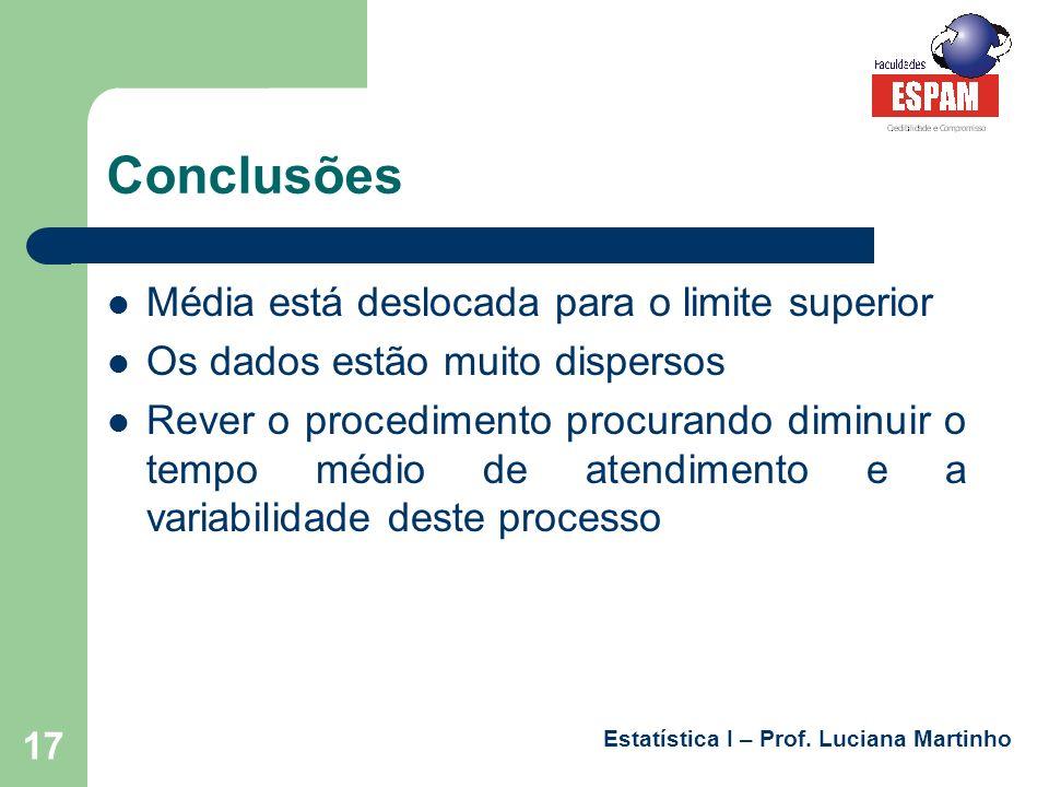 Estatística I – Prof. Luciana Martinho 17 Conclusões Média está deslocada para o limite superior Os dados estão muito dispersos Rever o procedimento p