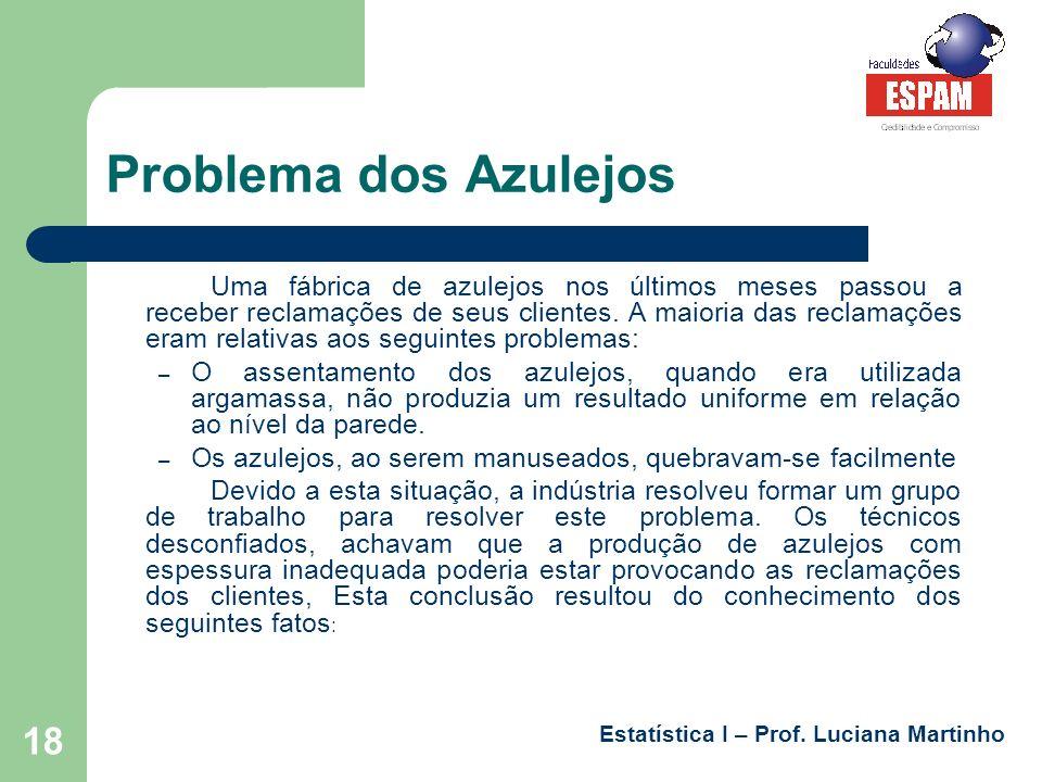Estatística I – Prof. Luciana Martinho 18 Problema dos Azulejos Uma fábrica de azulejos nos últimos meses passou a receber reclamações de seus cliente