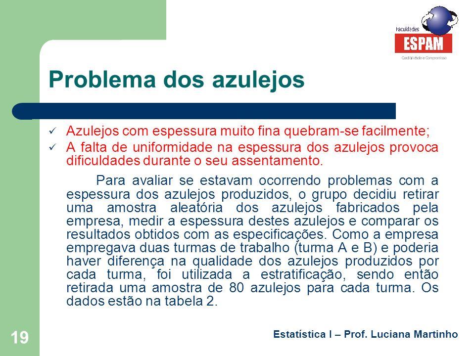 Estatística I – Prof. Luciana Martinho 19 Problema dos azulejos Azulejos com espessura muito fina quebram-se facilmente; A falta de uniformidade na es