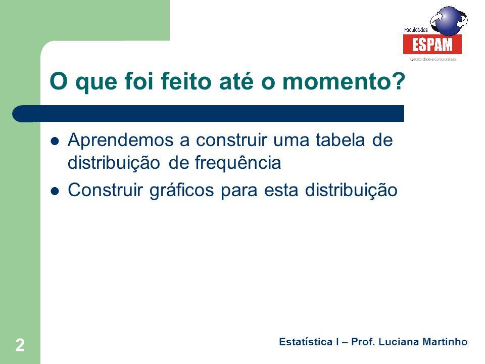Estatística I – Prof.Luciana Martinho 3 O que iremos aprender.