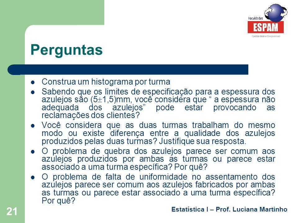 Estatística I – Prof. Luciana Martinho 21 Perguntas Construa um histograma por turma Sabendo que os limites de especificação para a espessura dos azul
