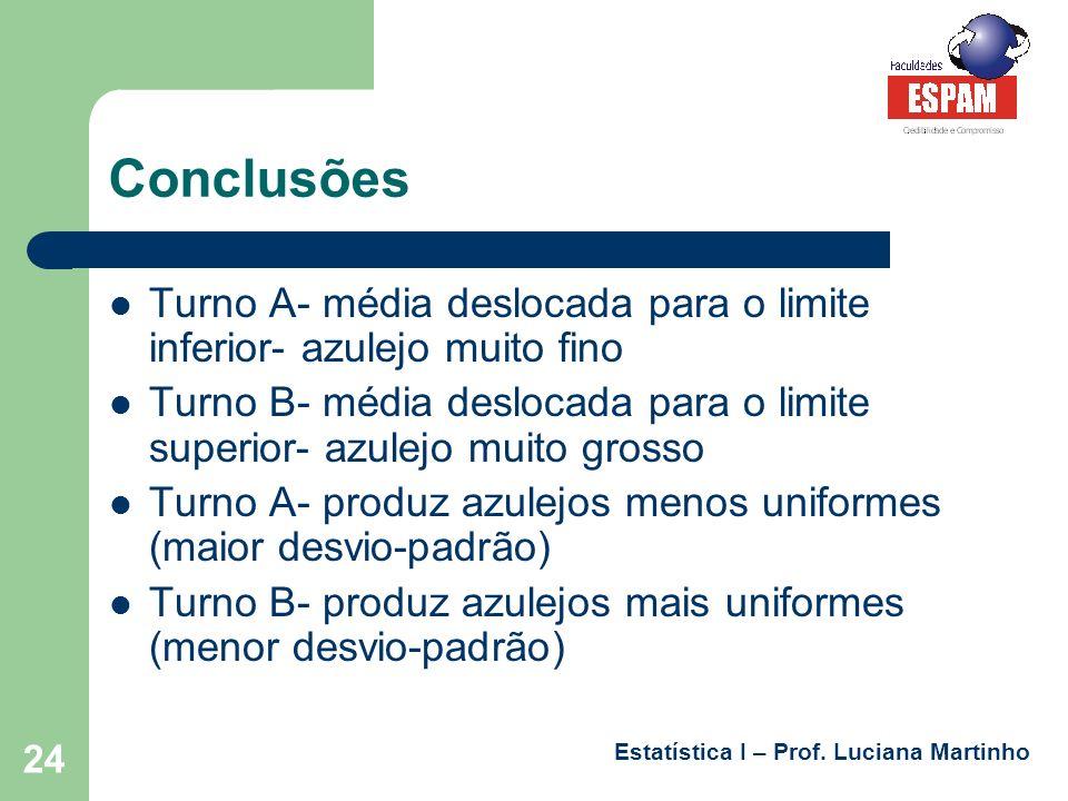 Estatística I – Prof. Luciana Martinho 24 Conclusões Turno A- média deslocada para o limite inferior- azulejo muito fino Turno B- média deslocada para