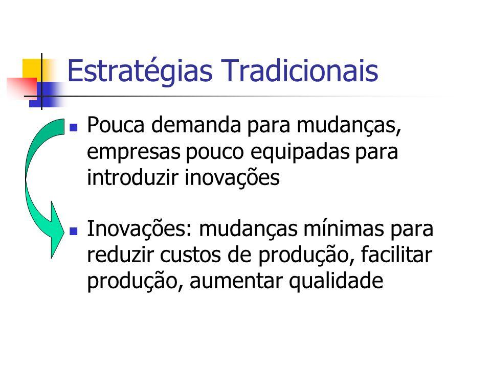 Estratégias Tradicionais Pouca demanda para mudanças, empresas pouco equipadas para introduzir inovações Inovações: mudanças mínimas para reduzir cust