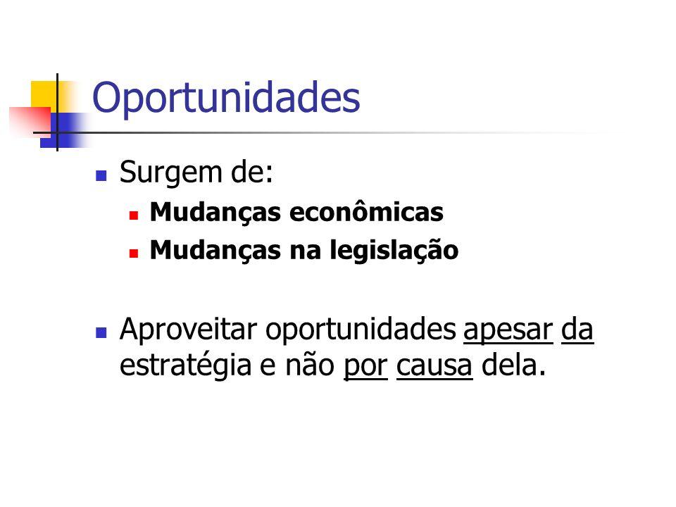 Oportunidades Surgem de: Mudanças econômicas Mudanças na legislação Aproveitar oportunidades apesar da estratégia e não por causa dela.