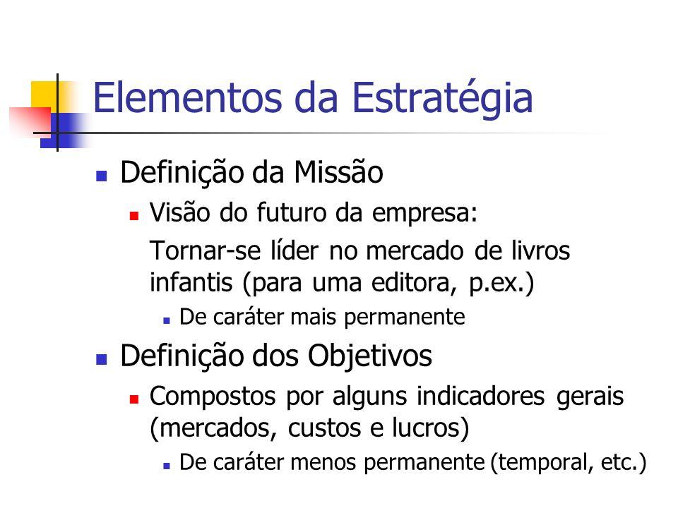 Elementos da Estratégia Definição da Missão Visão do futuro da empresa: Tornar-se líder no mercado de livros infantis (para uma editora, p.ex.) De car