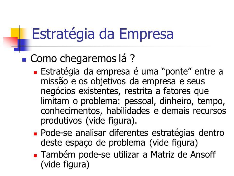 Estratégia da Empresa Como chegaremos lá ? Estratégia da empresa é uma ponte entre a missão e os objetivos da empresa e seus negócios existentes, rest