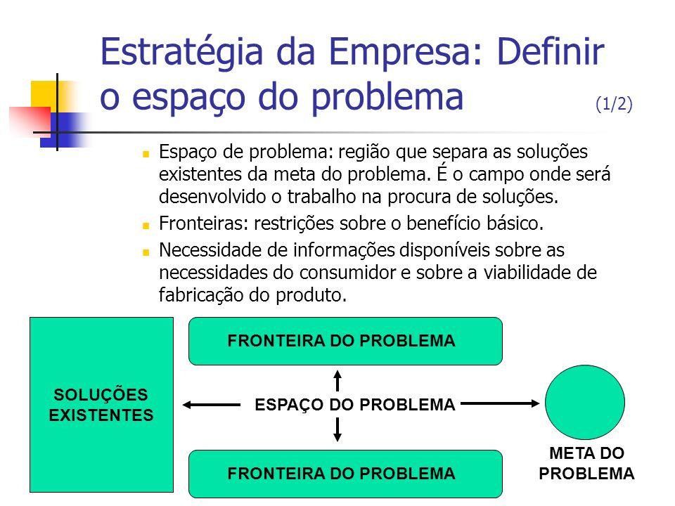 Estratégia da Empresa: Definir o espaço do problema (1/2) Espaço de problema: região que separa as soluções existentes da meta do problema. É o campo