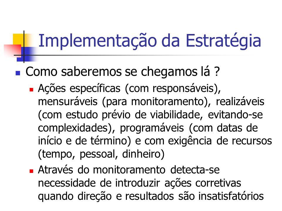 Implementação da Estratégia Como saberemos se chegamos lá ? Ações específicas (com responsáveis), mensuráveis (para monitoramento), realizáveis (com e