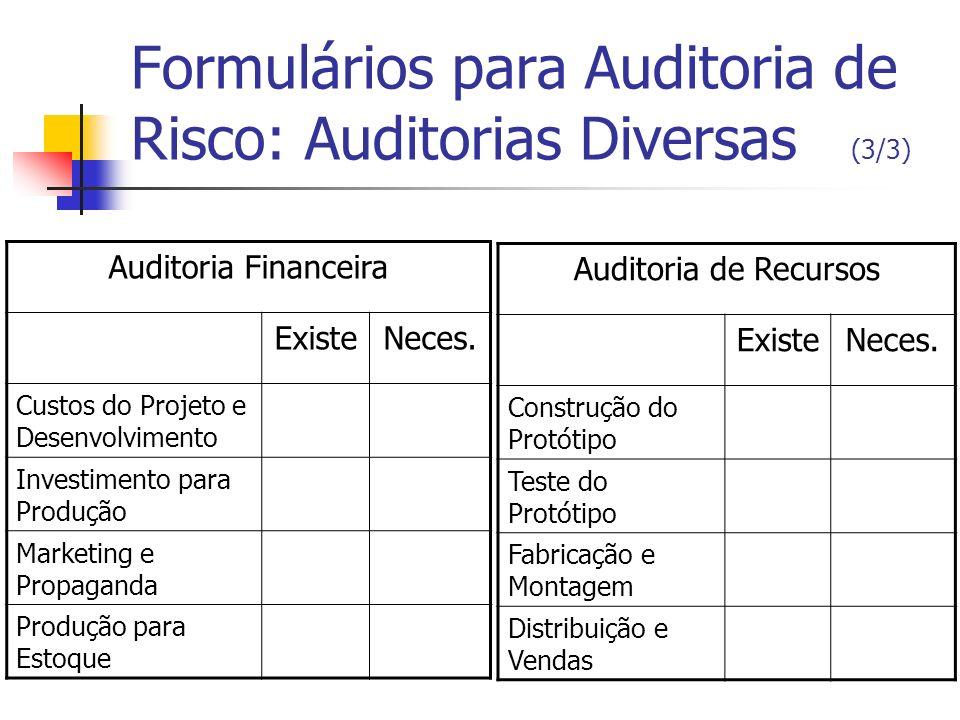 Formulários para Auditoria de Risco: Auditorias Diversas (3/3) Auditoria Financeira ExisteNeces. Custos do Projeto e Desenvolvimento Investimento para