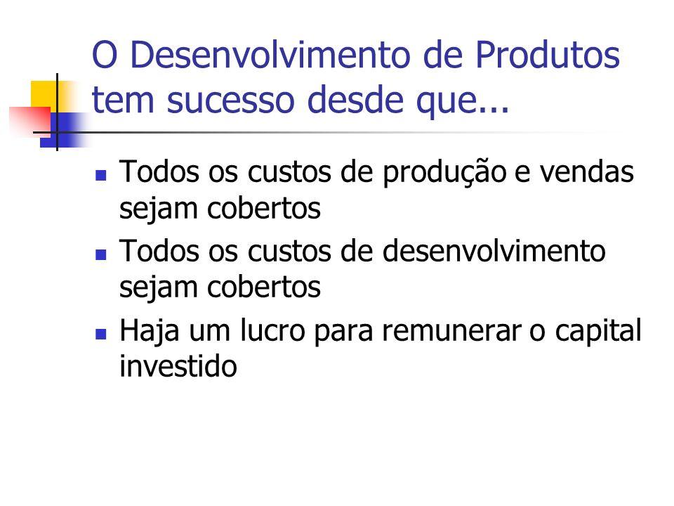O Desenvolvimento de Produtos tem sucesso desde que... Todos os custos de produção e vendas sejam cobertos Todos os custos de desenvolvimento sejam co