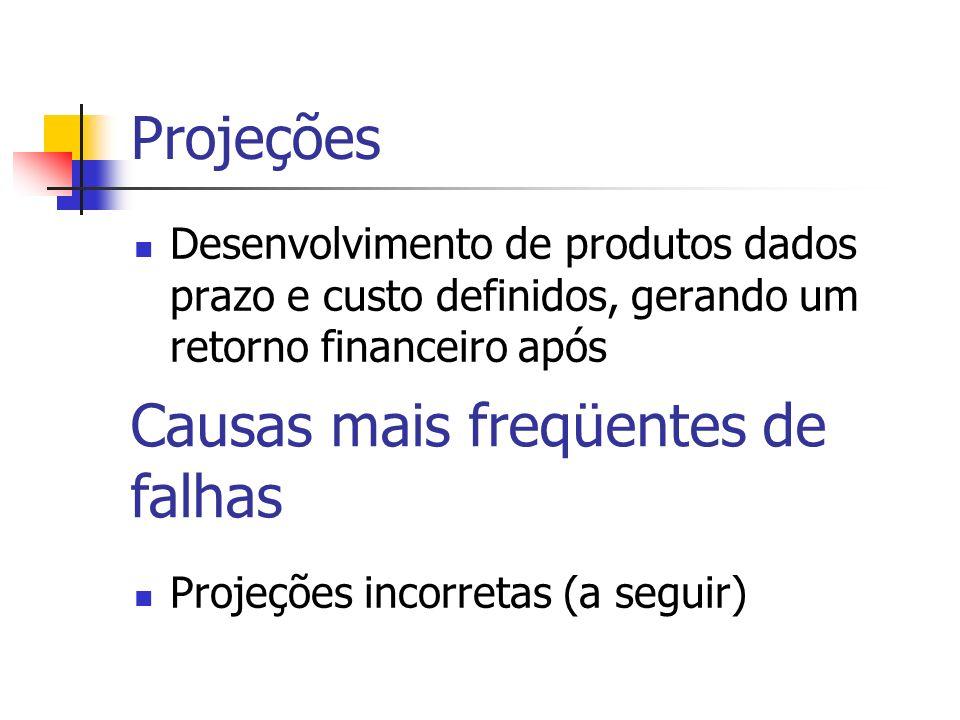Projeções Desenvolvimento de produtos dados prazo e custo definidos, gerando um retorno financeiro após Projeções incorretas (a seguir) Causas mais fr