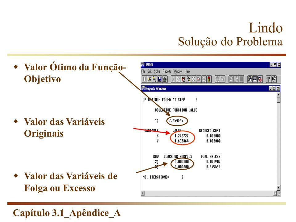 Capítulo 3.1_Apêndice_A Lindo Solução do Problema Valor Ótimo da Função- Objetivo Valor das Variáveis Originais Valor das Variáveis de Folga ou Excess