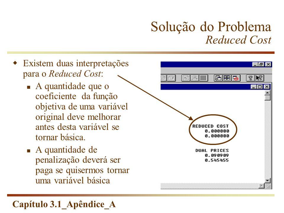 Capítulo 3.1_Apêndice_A Solução do Problema Reduced Cost Existem duas interpretações para o Reduced Cost: A quantidade que o coeficiente da função obj