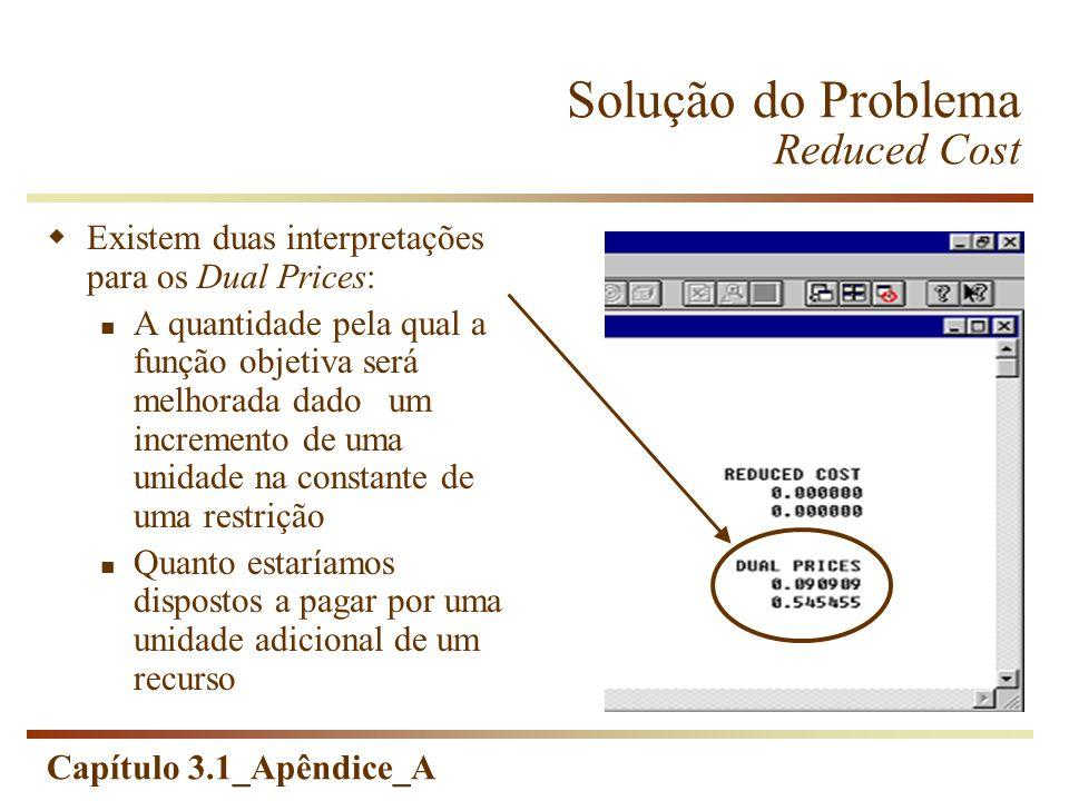 Capítulo 3.1_Apêndice_A Existem duas interpretações para os Dual Prices: A quantidade pela qual a função objetiva será melhorada dado um incremento de