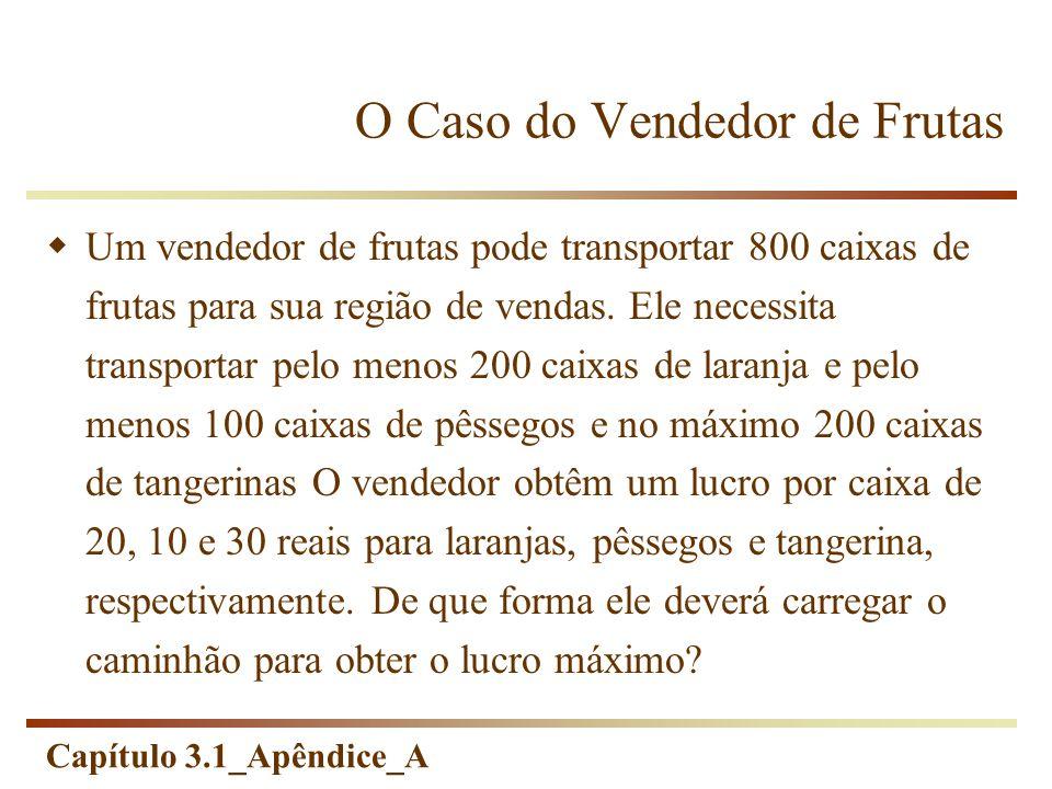 Capítulo 3.1_Apêndice_A O Caso do Vendedor de Frutas Um vendedor de frutas pode transportar 800 caixas de frutas para sua região de vendas. Ele necess