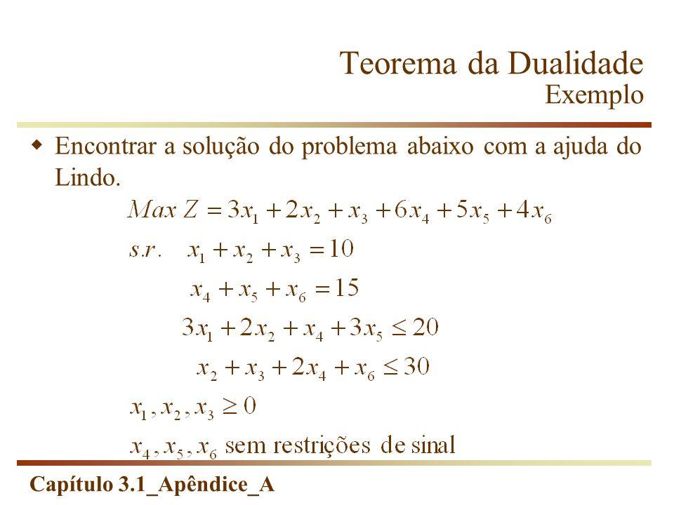Capítulo 3.1_Apêndice_A Teorema da Dualidade Exemplo Encontrar a solução do problema abaixo com a ajuda do Lindo.