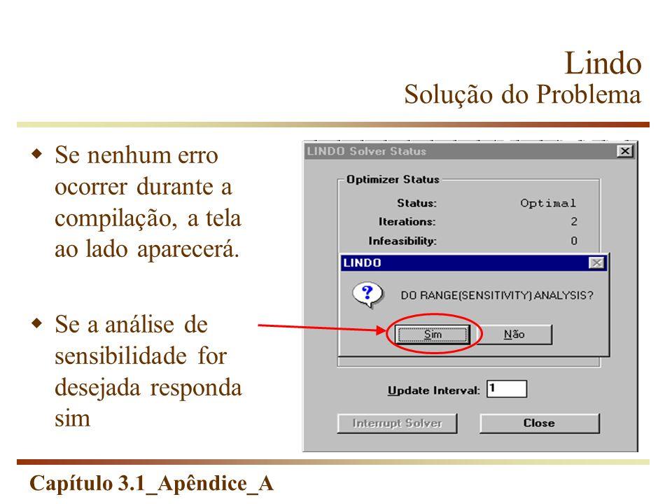 Capítulo 3.1_Apêndice_A Se nenhum erro ocorrer durante a compilação, a tela ao lado aparecerá. Se a análise de sensibilidade for desejada responda sim