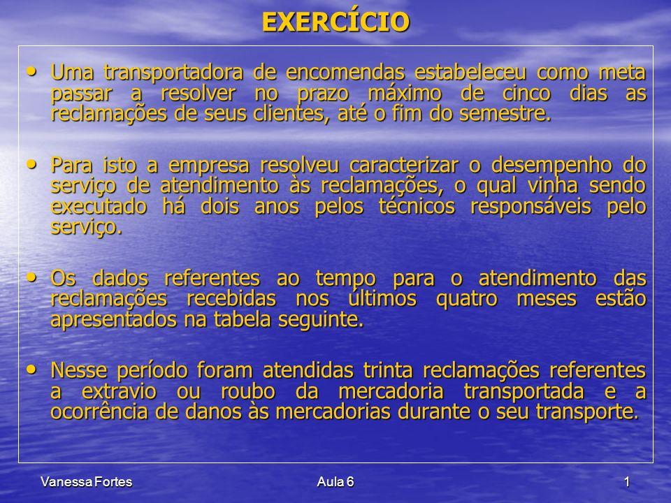 Vanessa FortesAula 61 EXERCÍCIO Uma transportadora de encomendas estabeleceu como meta passar a resolver no prazo máximo de cinco dias as reclamações