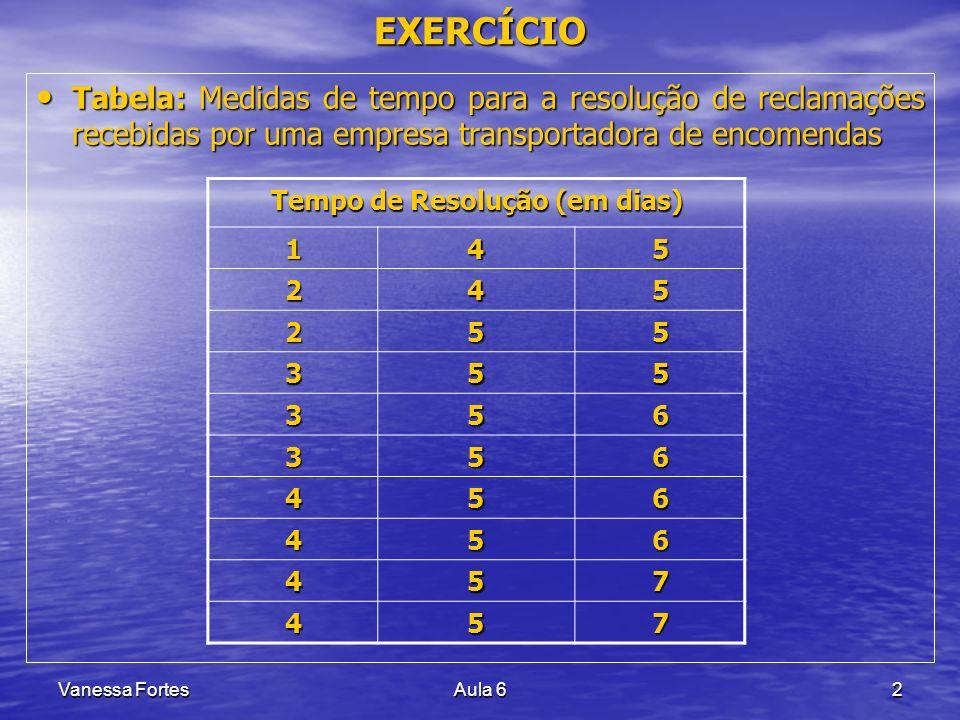 Vanessa FortesAula 62 EXERCÍCIO Tabela: Medidas de tempo para a resolução de reclamações recebidas por uma empresa transportadora de encomendas Tabela