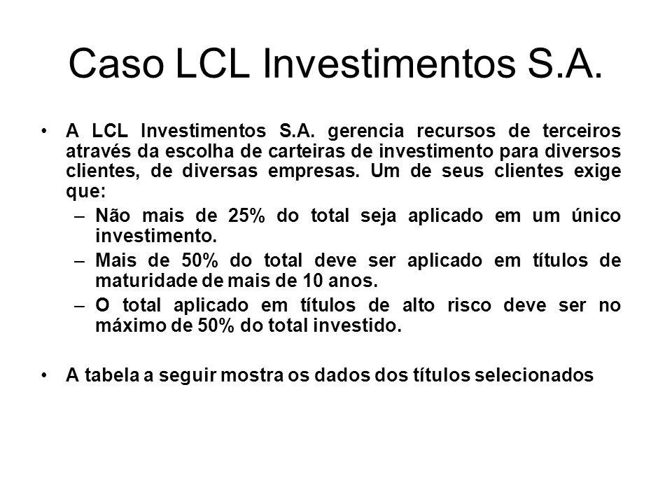 Caso LCL Investimentos S.A. A LCL Investimentos S.A. gerencia recursos de terceiros através da escolha de carteiras de investimento para diversos clie