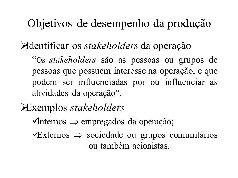 Objetivos de desempenho da produção Identificar os stakeholders da operação Os stakeholders são as pessoas ou grupos de pessoas que possuem interesse