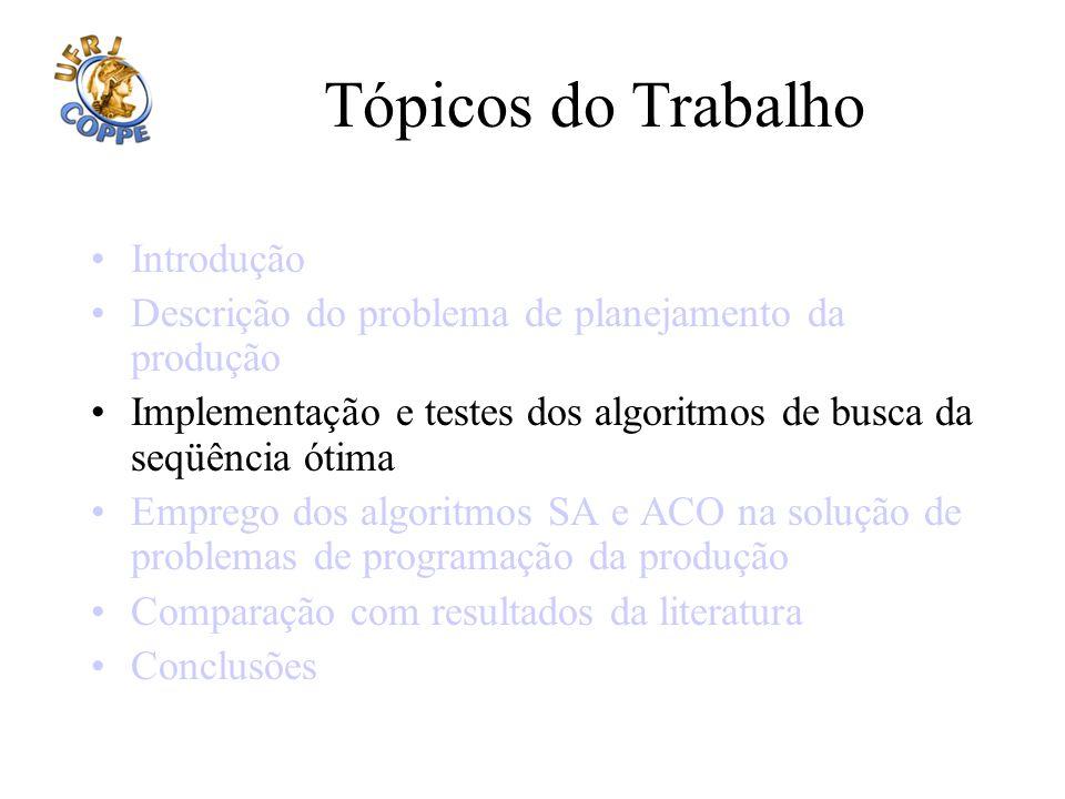 Tópicos do Trabalho Introdução Descrição do problema de planejamento da produção Implementação e testes dos algoritmos de busca da seqüência ótima Emp