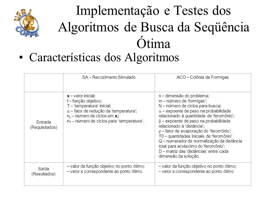 Implementação e Testes dos Algoritmos de Busca da Seqüência Ótima Características dos Algoritmos SA – Recozimento SimuladoACO – Colônia de Formigas En