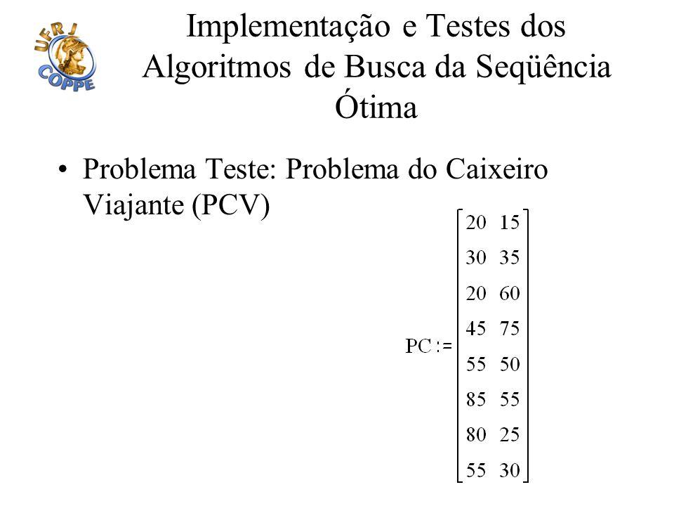 Implementação e Testes dos Algoritmos de Busca da Seqüência Ótima Problema Teste: Problema do Caixeiro Viajante (PCV)