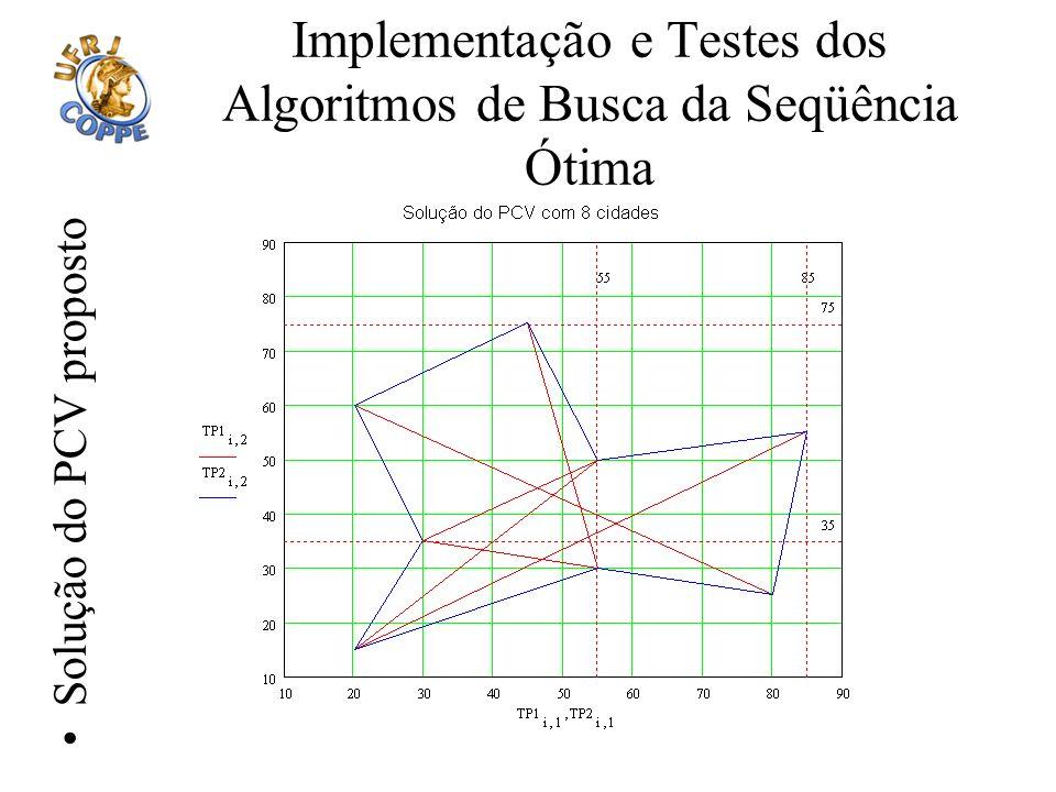 Implementação e Testes dos Algoritmos de Busca da Seqüência Ótima Solução do PCV proposto