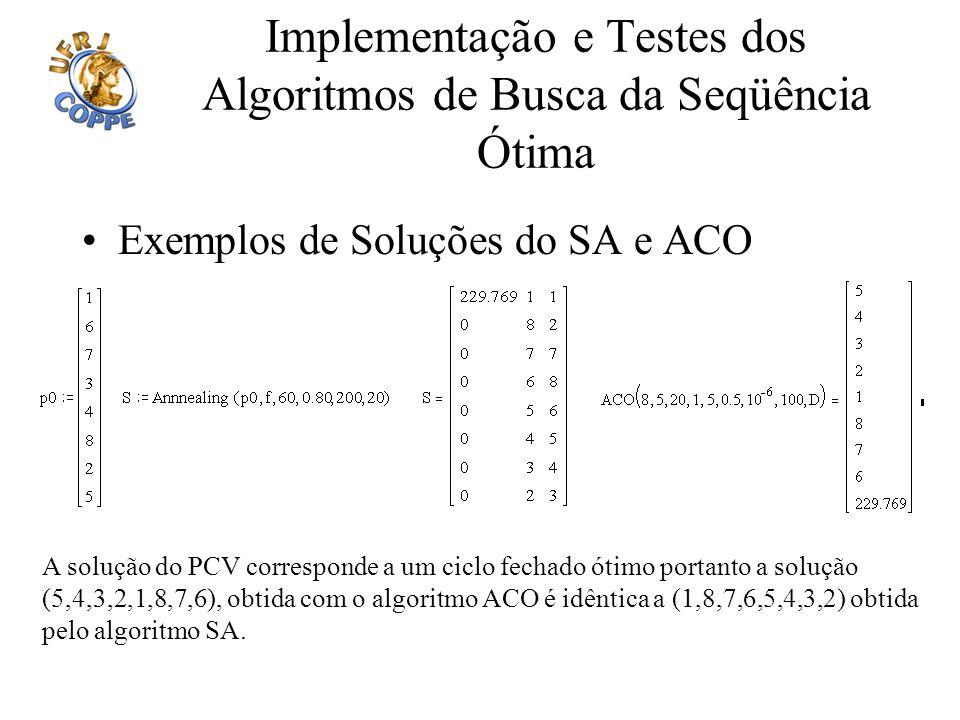 Implementação e Testes dos Algoritmos de Busca da Seqüência Ótima Exemplos de Soluções do SA e ACO A solução do PCV corresponde a um ciclo fechado óti