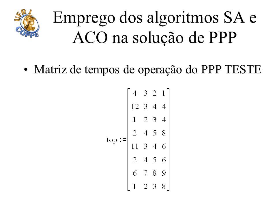 Emprego dos algoritmos SA e ACO na solução de PPP Matriz de tempos de operação do PPP TESTE
