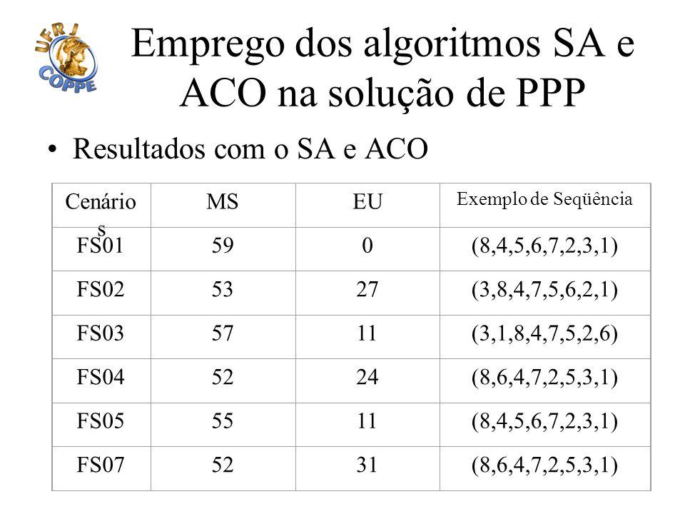 Emprego dos algoritmos SA e ACO na solução de PPP Resultados com o SA e ACO Cenário s MSEU Exemplo de Seqüência FS01590(8,4,5,6,7,2,3,1) FS025327(3,8,
