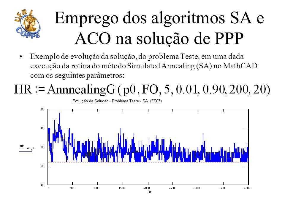 Emprego dos algoritmos SA e ACO na solução de PPP Exemplo de evolução da solução, do problema Teste, em uma dada execução da rotina do método Simulate