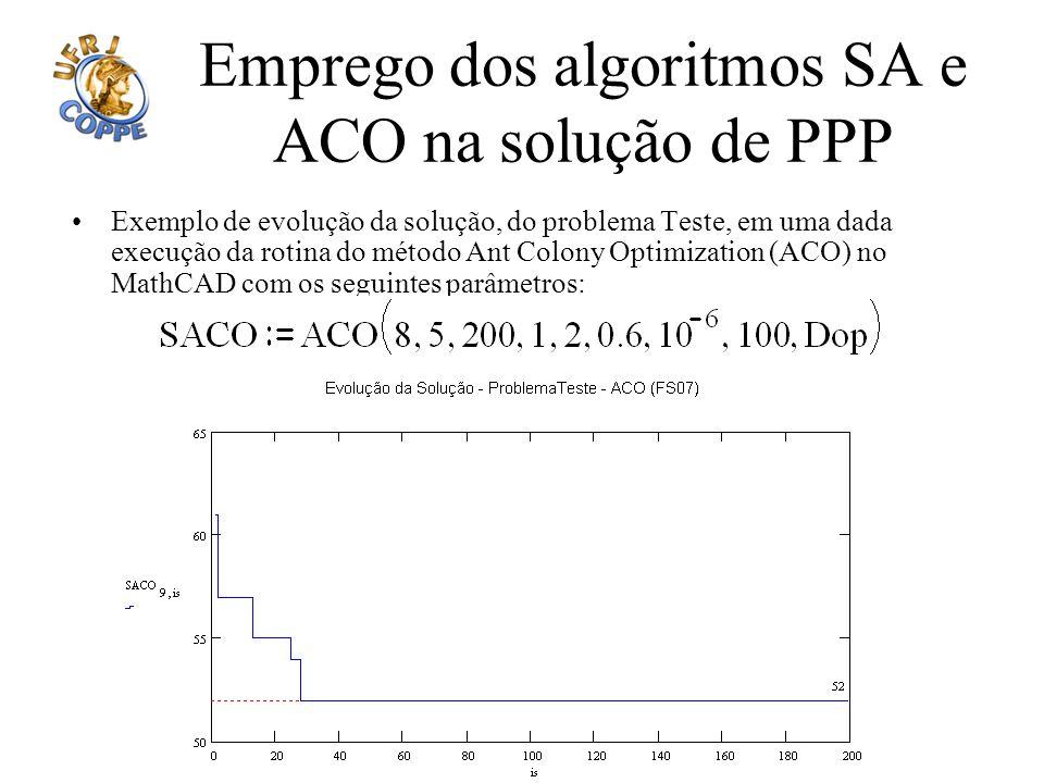 Emprego dos algoritmos SA e ACO na solução de PPP Exemplo de evolução da solução, do problema Teste, em uma dada execução da rotina do método Ant Colo