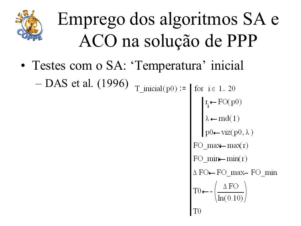 Emprego dos algoritmos SA e ACO na solução de PPP Testes com o SA: Temperatura inicial –DAS et al. (1996)