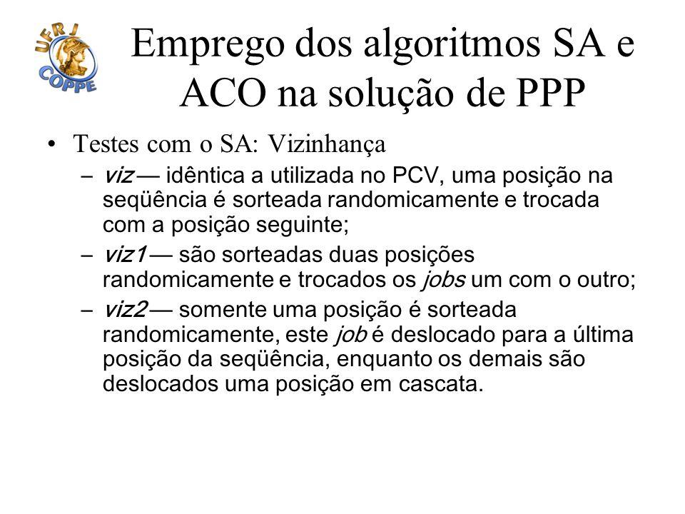 Emprego dos algoritmos SA e ACO na solução de PPP Testes com o SA: Vizinhança –viz idêntica a utilizada no PCV, uma posição na seqüência é sorteada ra