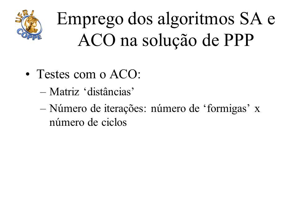 Emprego dos algoritmos SA e ACO na solução de PPP Testes com o ACO: –Matriz distâncias –Número de iterações: número de formigas x número de ciclos