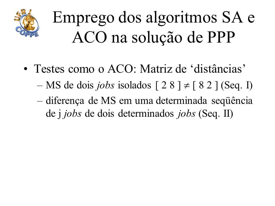 Emprego dos algoritmos SA e ACO na solução de PPP Testes como o ACO: Matriz de distâncias –MS de dois jobs isolados [ 2 8 ] [ 8 2 ] (Seq. I) –diferenç