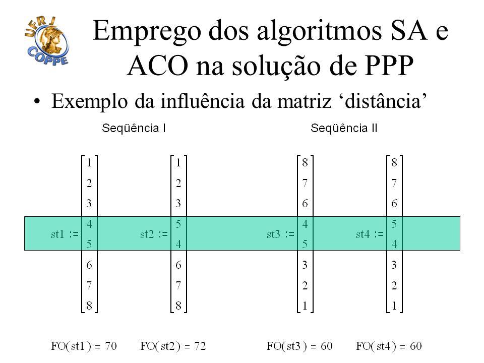 Emprego dos algoritmos SA e ACO na solução de PPP Exemplo da influência da matriz distância