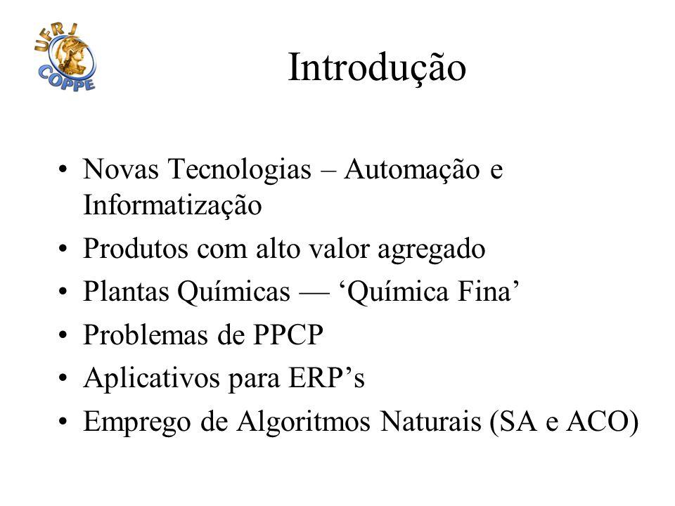 Introdução Novas Tecnologias – Automação e Informatização Produtos com alto valor agregado Plantas Químicas Química Fina Problemas de PPCP Aplicativos