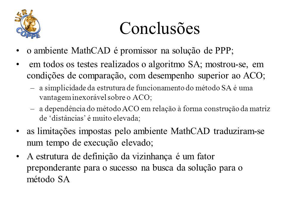 o ambiente MathCAD é promissor na solução de PPP; em todos os testes realizados o algoritmo SA; mostrou-se, em condições de comparação, com desempenho