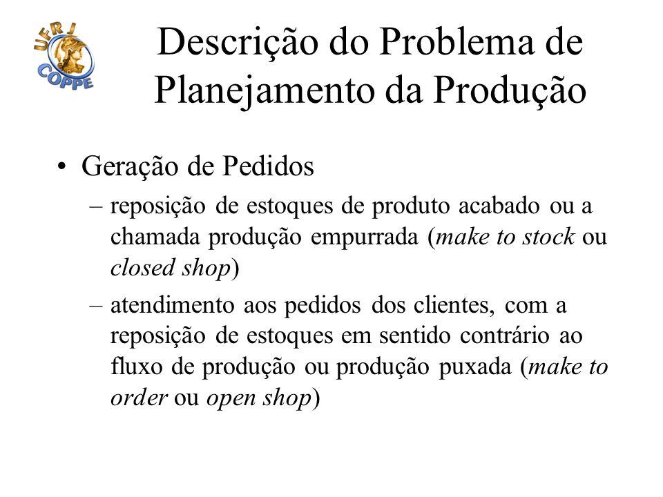 Descrição do Problema de Planejamento da Produção Geração de Pedidos –reposição de estoques de produto acabado ou a chamada produção empurrada (make t