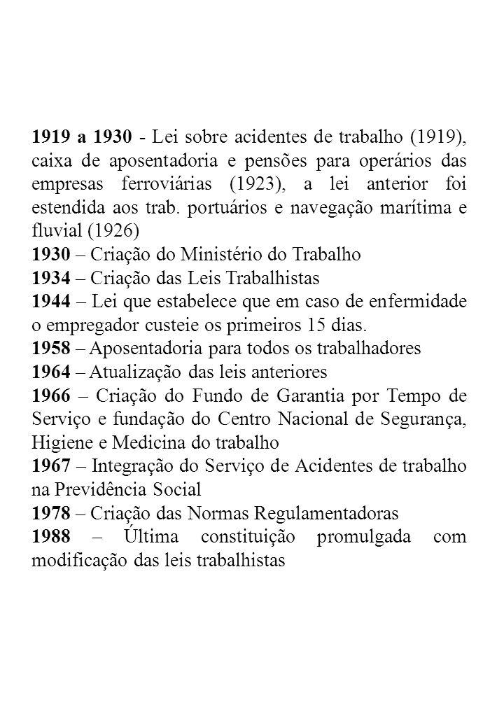 1919 a 1930 - Lei sobre acidentes de trabalho (1919), caixa de aposentadoria e pensões para operários das empresas ferroviárias (1923), a lei anterior