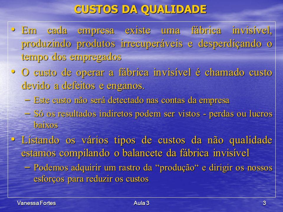 Vanessa FortesAula 34 CUSTOS DA QUALIDADE Antes DuranteDepois Processo 1.