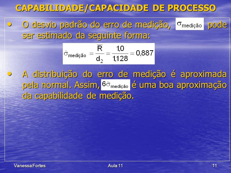 Vanessa FortesAula 1111 O desvio padrão do erro de medição, pode ser estimado da seguinte forma: O desvio padrão do erro de medição, pode ser estimado da seguinte forma: A distribuição do erro de medição é aproximada pela normal.
